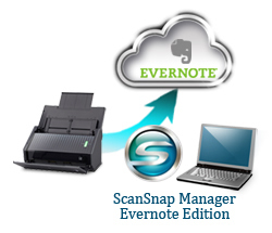 「ScanSnap Evernote Edition」